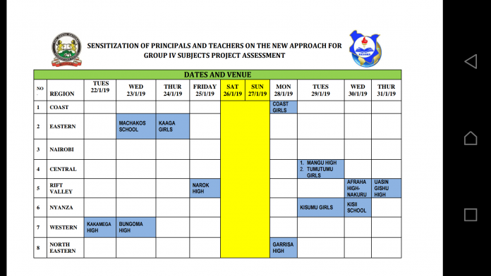 The training schedule for 2019 KCSE project based subjects' teachers and Principals