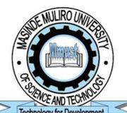 Masinde Muliro University of Science and Technology. Log onto the university by using link; portal.mmust.ac.ke
