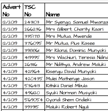 TSC Promotions; Lists of shortlisted teachers, deputies and interview dates for various administrative posts per county.