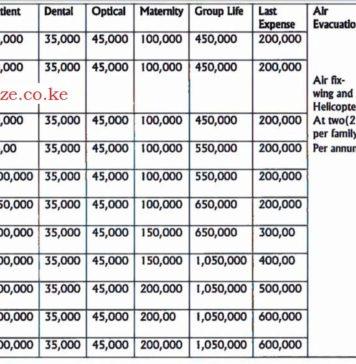 New TSC Medical Scheme- Newsblaze