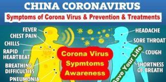 Corona Virus; Covid-19 Disease