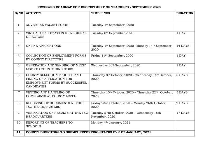Latest TSC recruitment guidelines 2020.