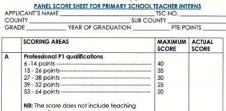 TSC intern teachers scoresheets.